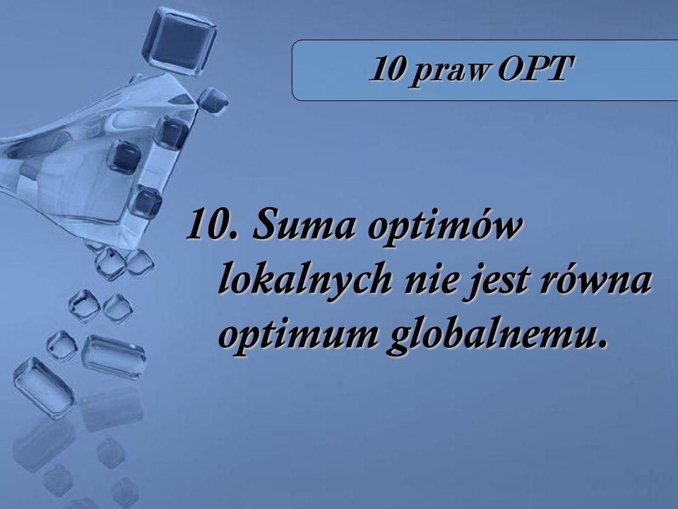 10. Suma optimów lokalnych nie jest równa optimum globalnemu.