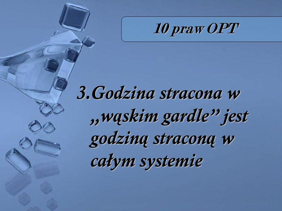 """10 praw OPT 3.Godzina stracona w """"wąskim gardle jest godziną straconą w całym systemie"""