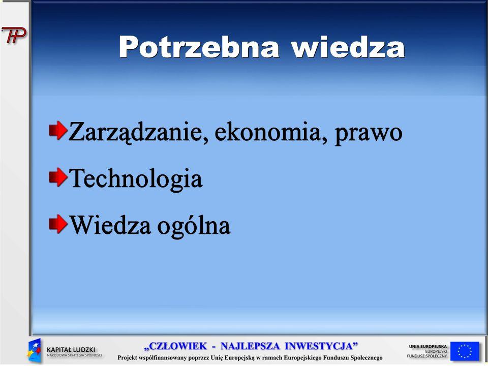 Potrzebna wiedza Zarządzanie, ekonomia, prawo Technologia
