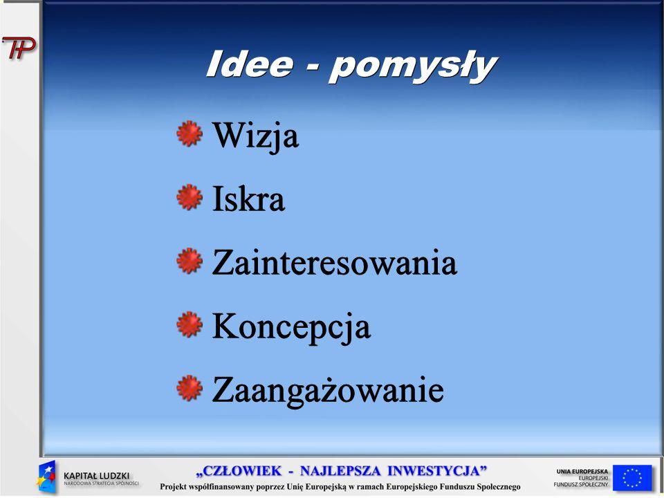Idee - pomysły Wizja Iskra Zainteresowania Koncepcja Zaangażowanie