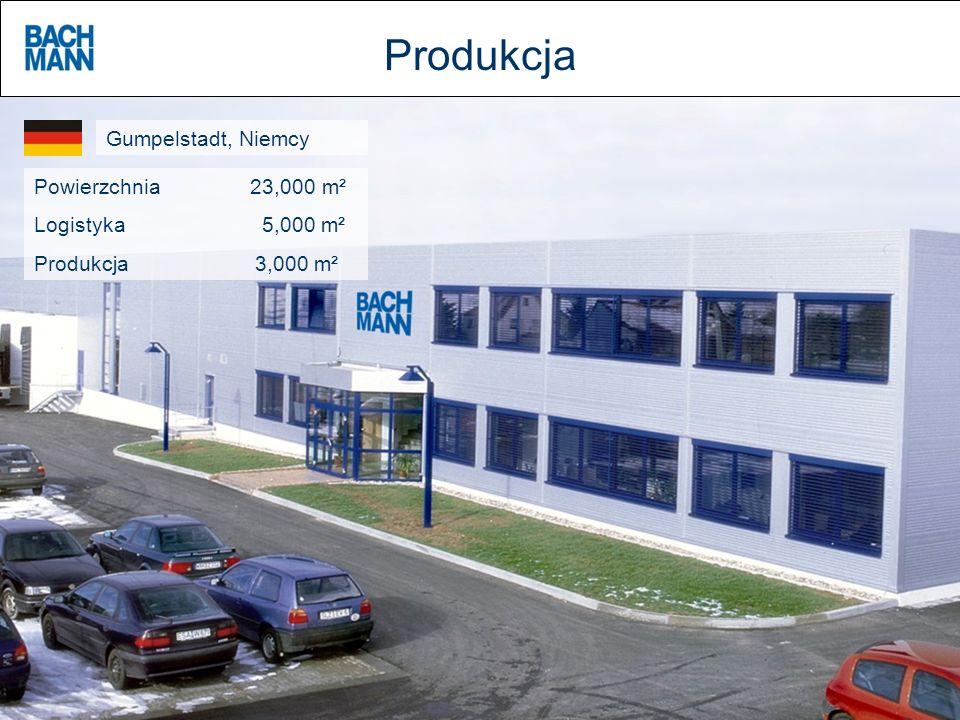 Produkcja Gumpelstadt, Niemcy Powierzchnia 23,000 m²