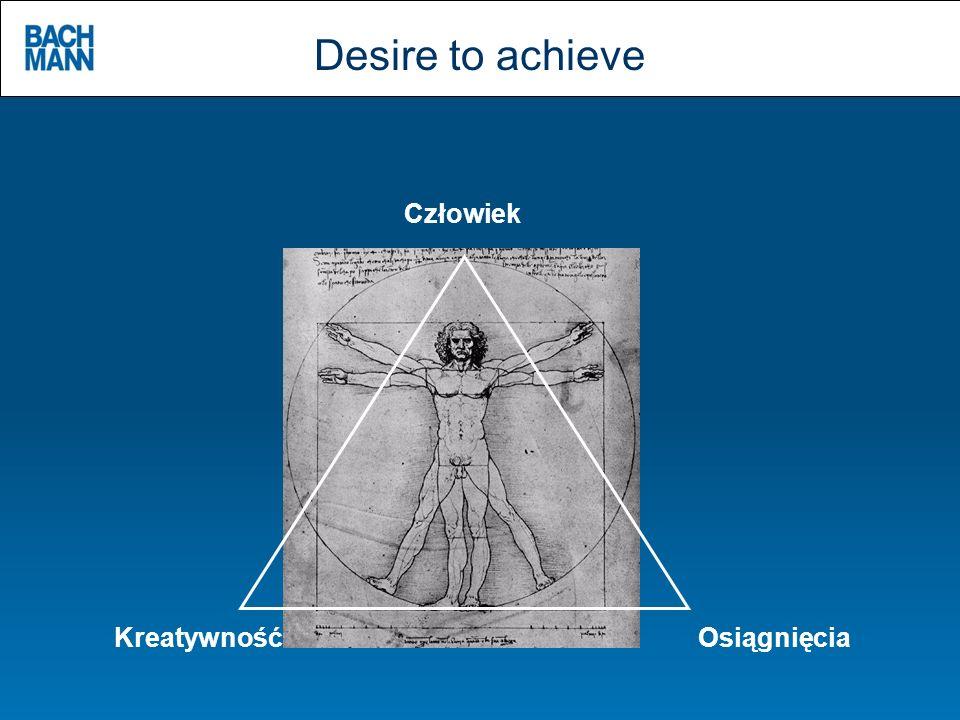 Desire to achieve Człowiek Kreatywność Osiągnięcia