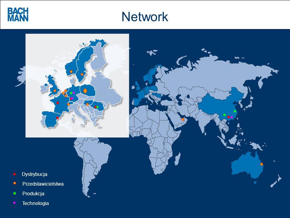 Network Dystrybucja Przedstawicielstwa Produkcja Technologia     