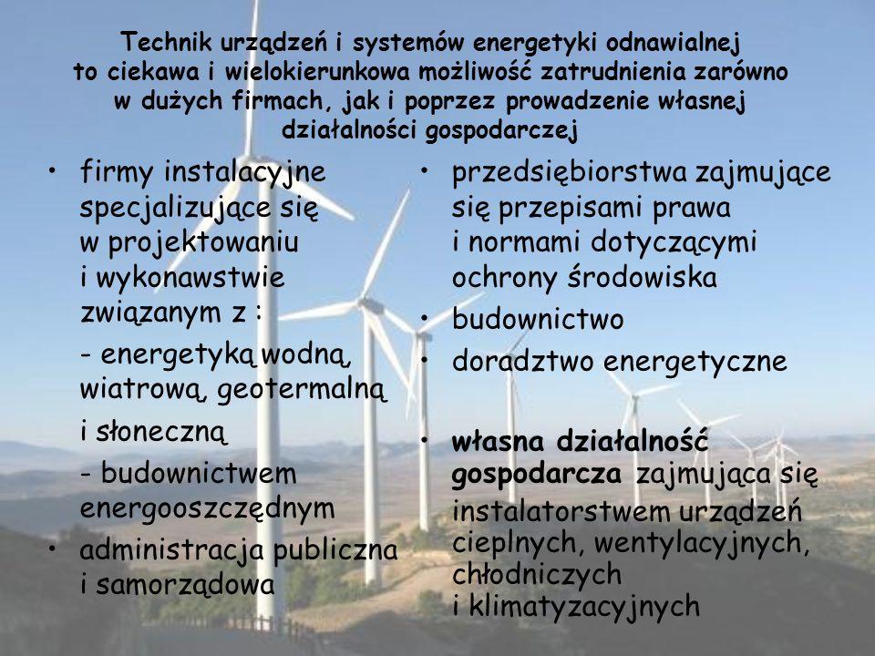 - energetyką wodną, wiatrową, geotermalną i słoneczną