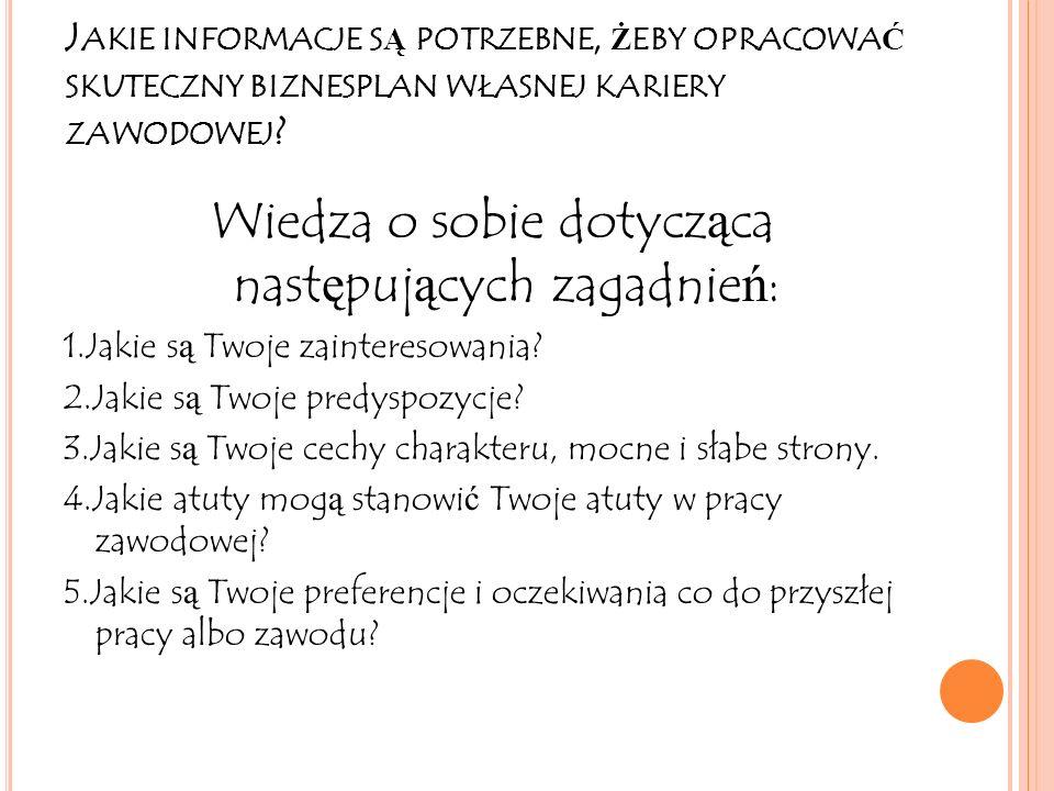 Wiedza o sobie dotycząca następujących zagadnień: