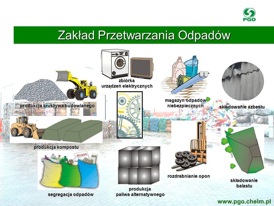 Zakład Przetwarzania Odpadów