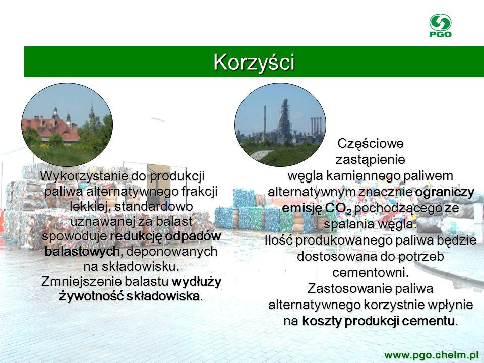 Ilość produkowanego paliwa będzie dostosowana do potrzeb cementowni.