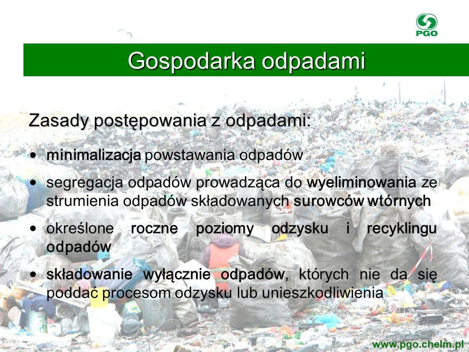Gospodarka odpadami Zasady postępowania z odpadami: