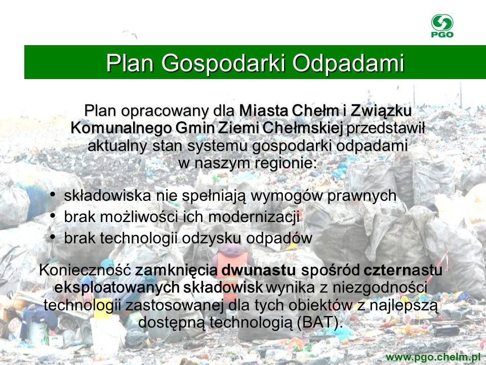 Plan Gospodarki Odpadami