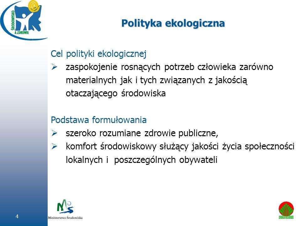Polityka ekologiczna Cel polityki ekologicznej