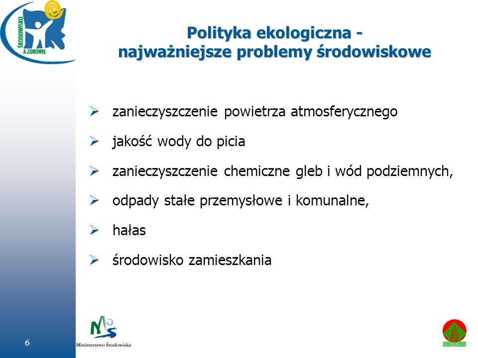 Polityka ekologiczna - najważniejsze problemy środowiskowe