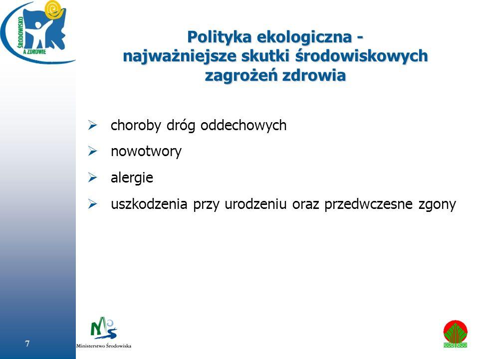 Polityka ekologiczna -