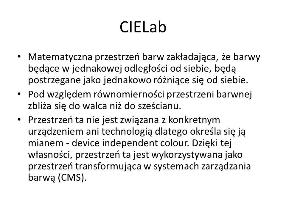 CIELab