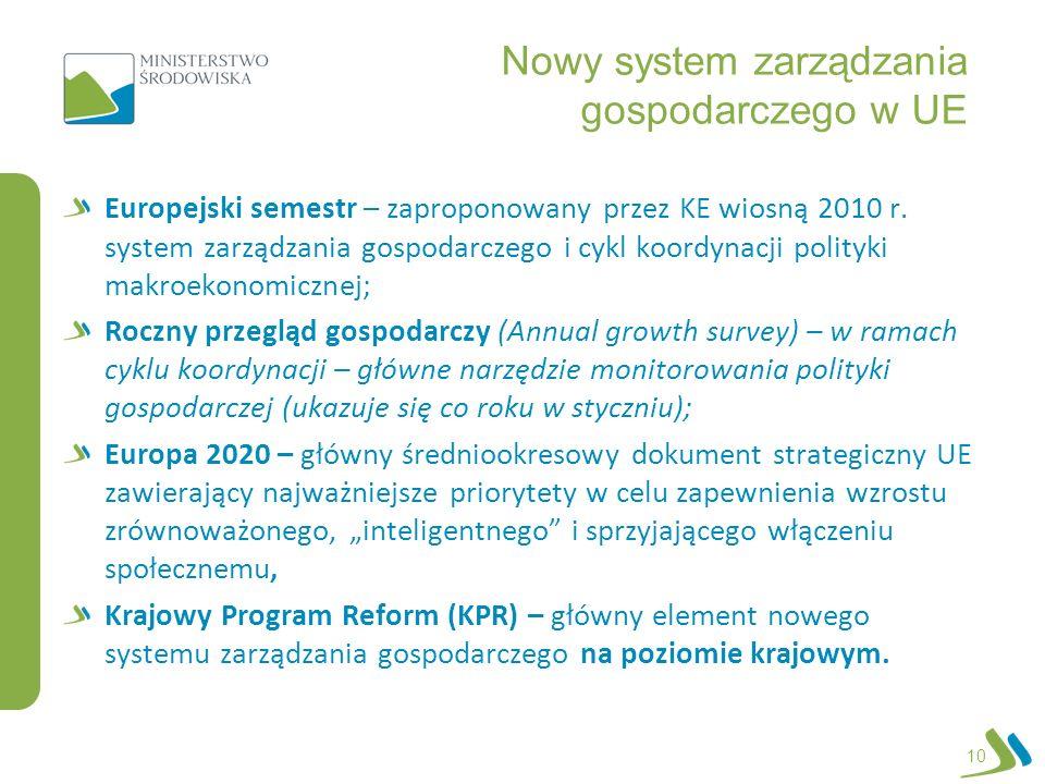 Nowy system zarządzania gospodarczego w UE