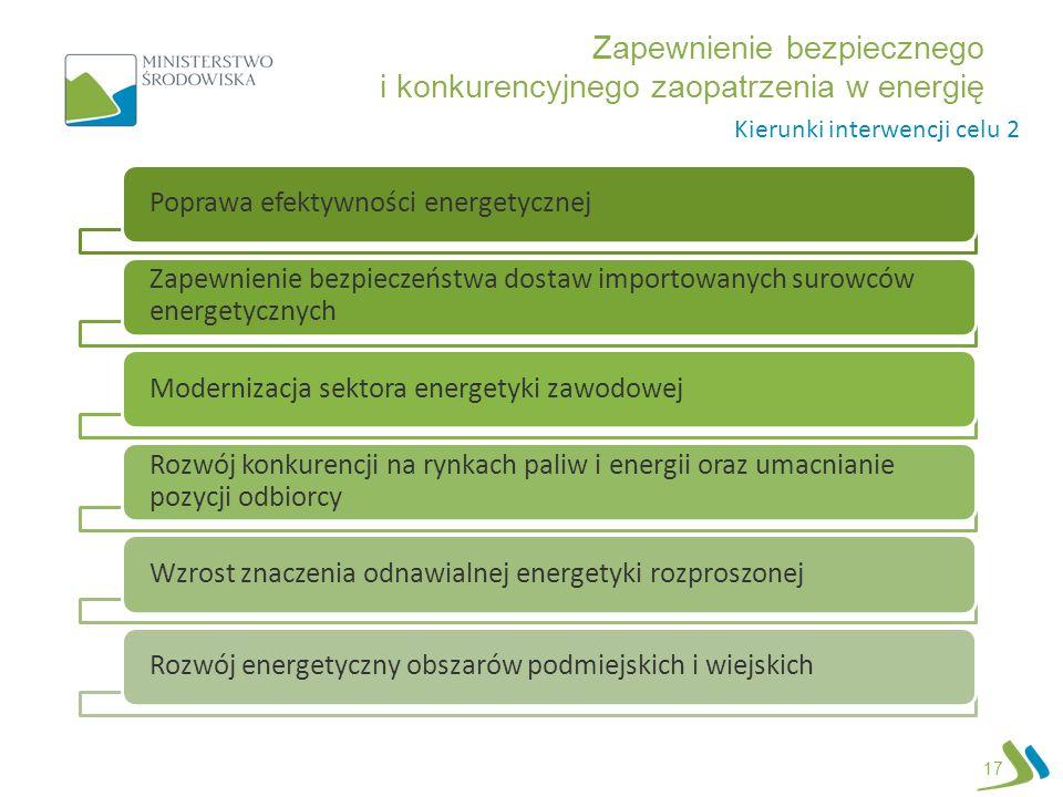 Zapewnienie bezpiecznego i konkurencyjnego zaopatrzenia w energię