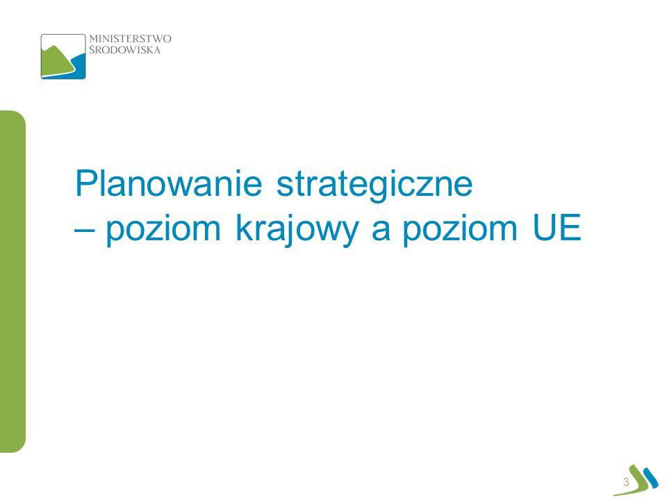 Planowanie strategiczne – poziom krajowy a poziom UE