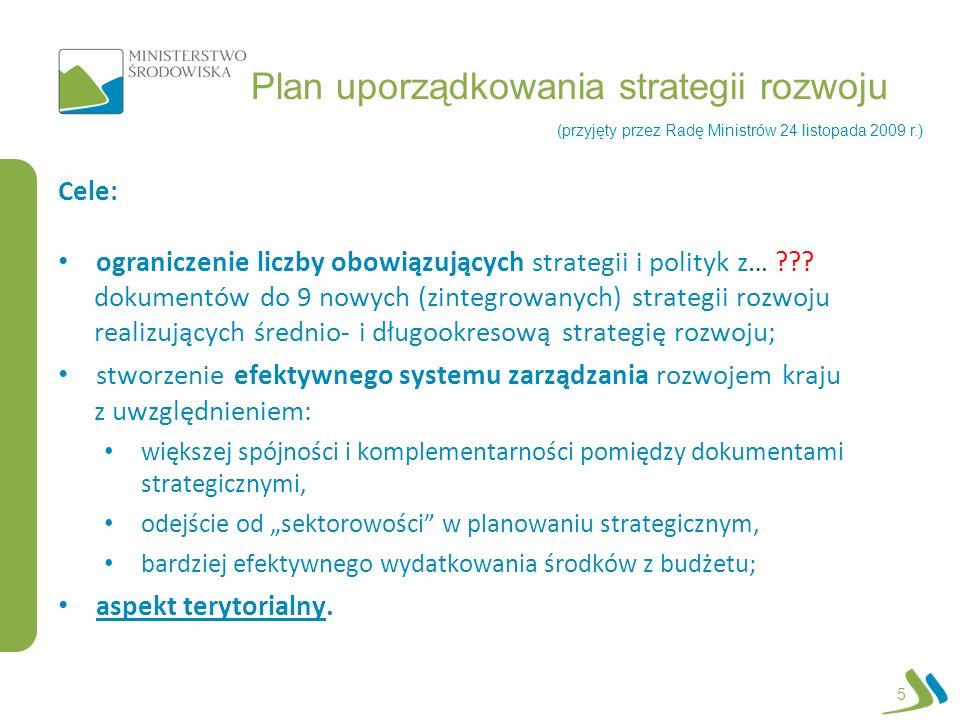 Plan uporządkowania strategii rozwoju