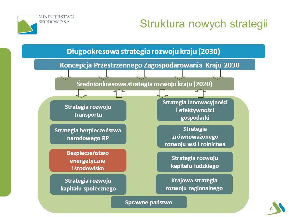 Struktura nowych strategii