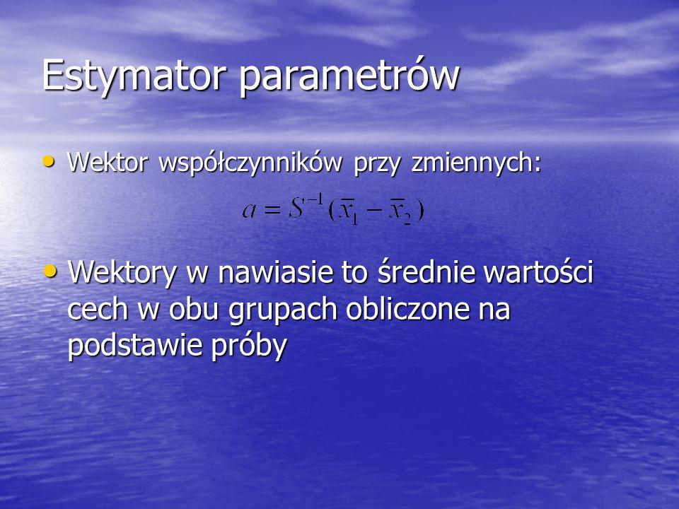 Estymator parametrów Wektor współczynników przy zmiennych: Wektory w nawiasie to średnie wartości cech w obu grupach obliczone na podstawie próby.