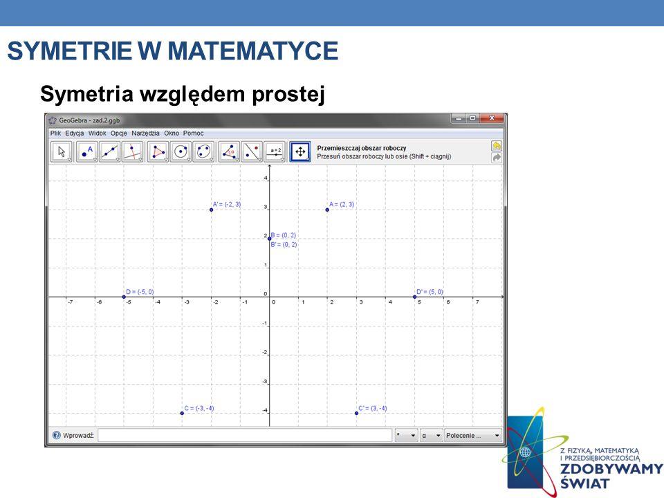 Symetrie w matematyce Symetria względem prostej