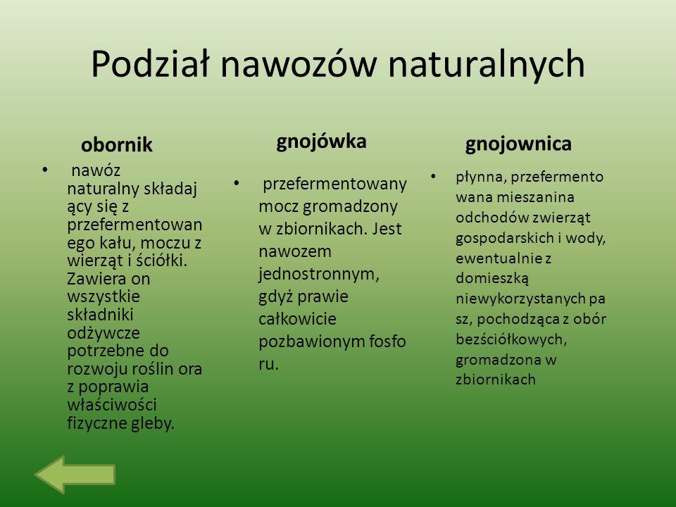 Podział nawozów naturalnych