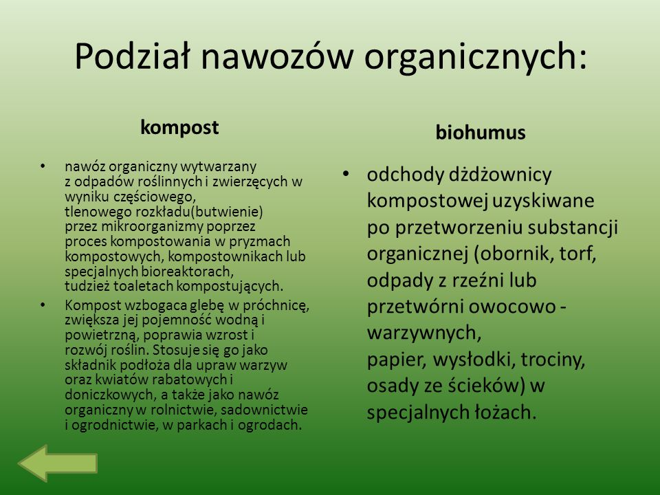 Podział nawozów organicznych: