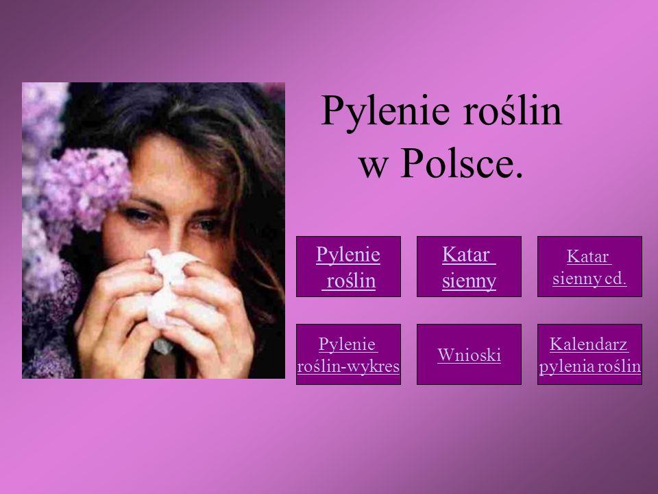 Pylenie roślin w Polsce.