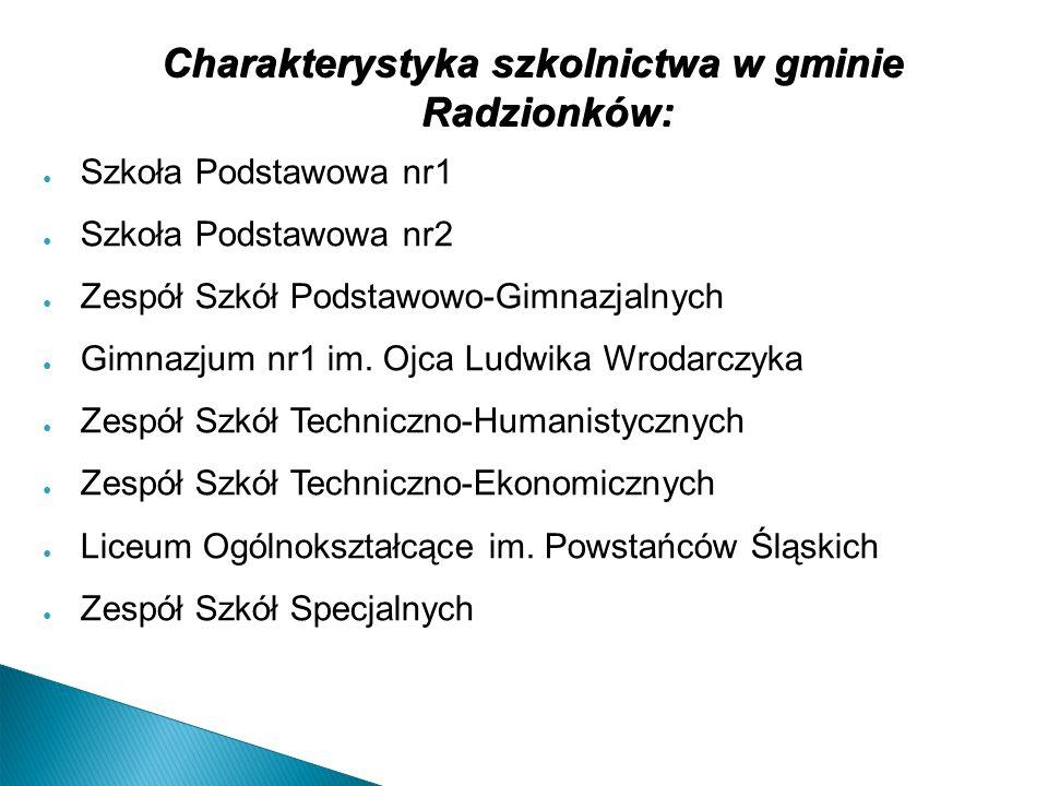 Charakterystyka szkolnictwa w gminie Radzionków:
