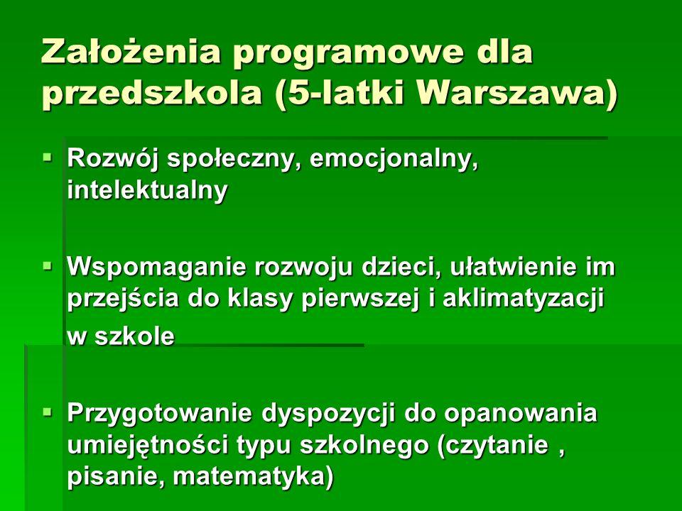 Założenia programowe dla przedszkola (5-latki Warszawa)