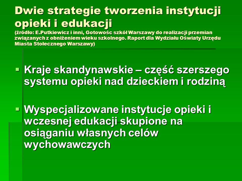 Dwie strategie tworzenia instytucji opieki i edukacji (źródło: E