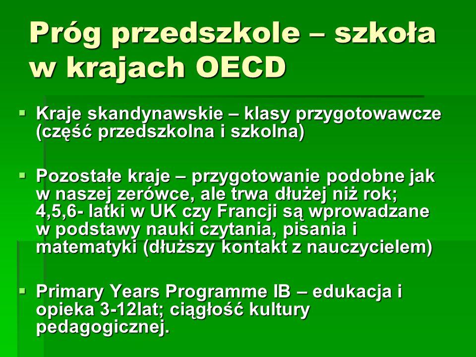 Próg przedszkole – szkoła w krajach OECD