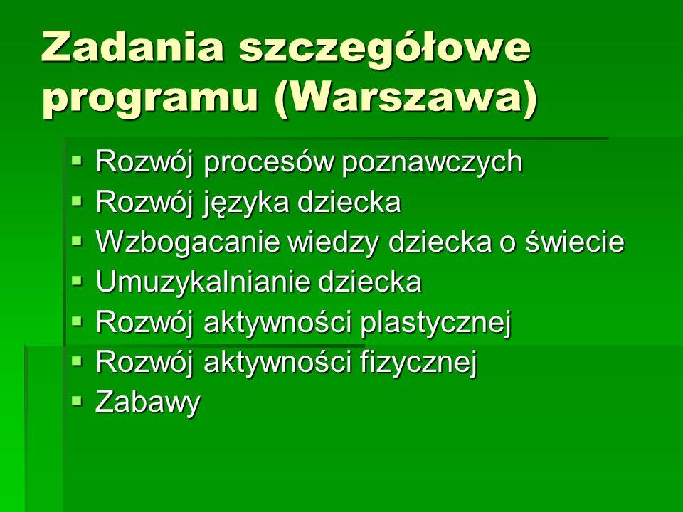 Zadania szczegółowe programu (Warszawa)