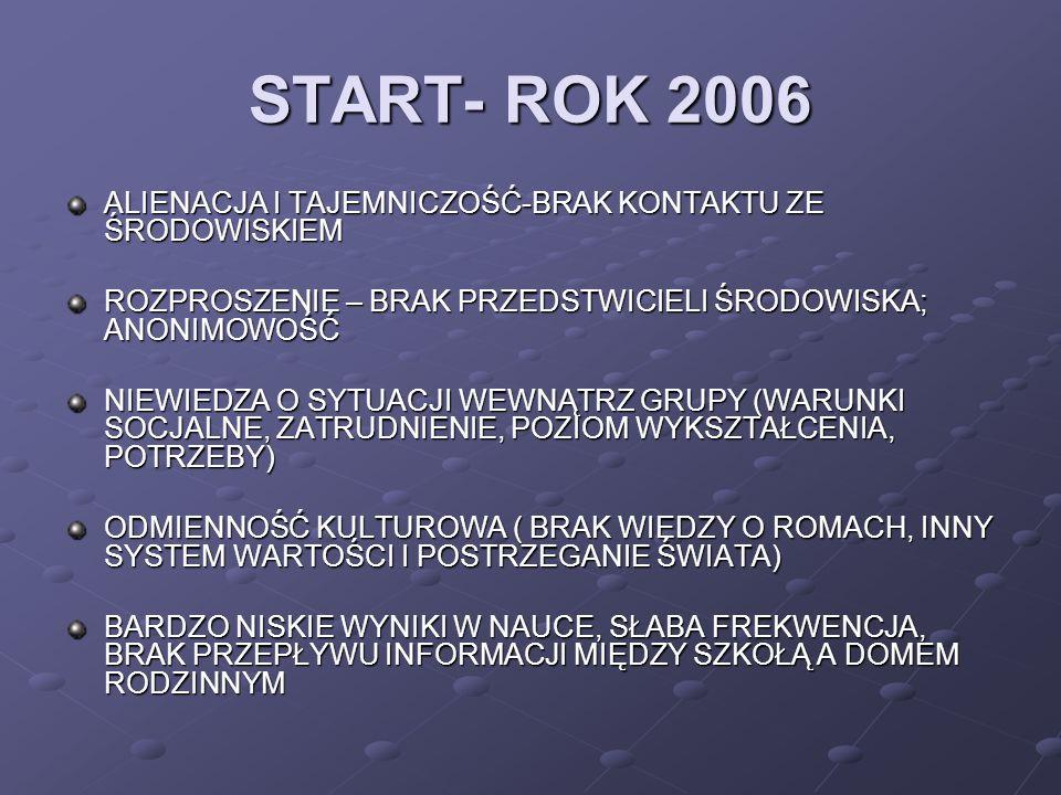 START- ROK 2006 ALIENACJA I TAJEMNICZOŚĆ-BRAK KONTAKTU ZE ŚRODOWISKIEM