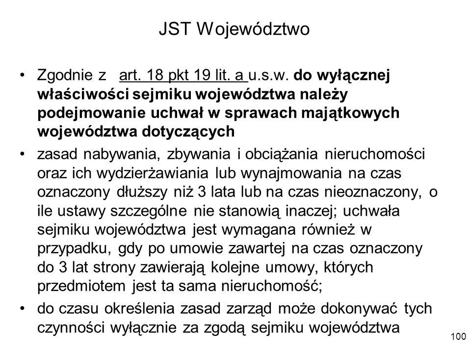 JST Województwo