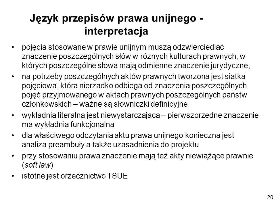 Język przepisów prawa unijnego - interpretacja