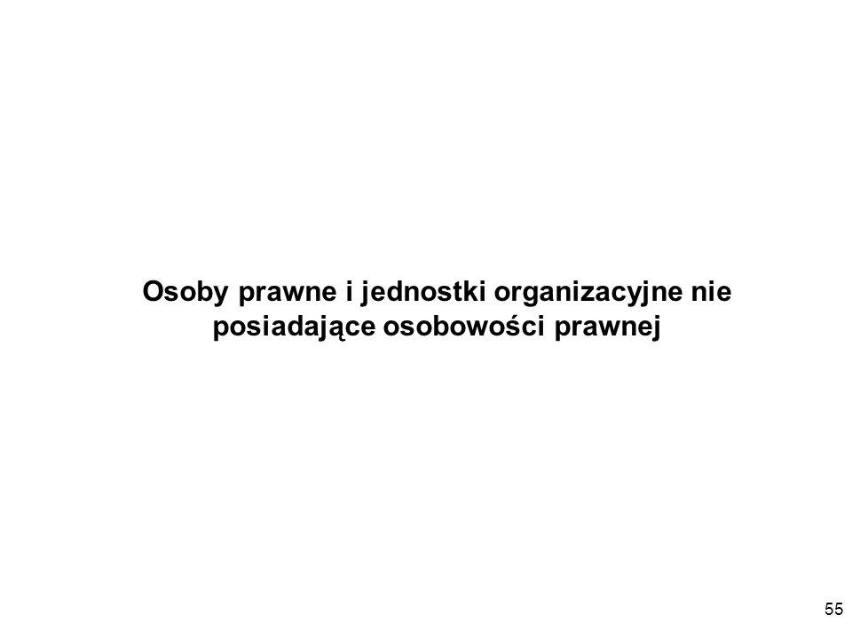 Osoby prawne i jednostki organizacyjne nie posiadające osobowości prawnej