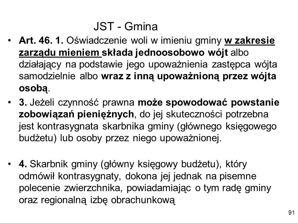 JST - Gmina
