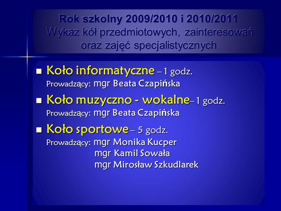 Koło informatyczne – 1 godz. Prowadzący: mgr Beata Czapińska