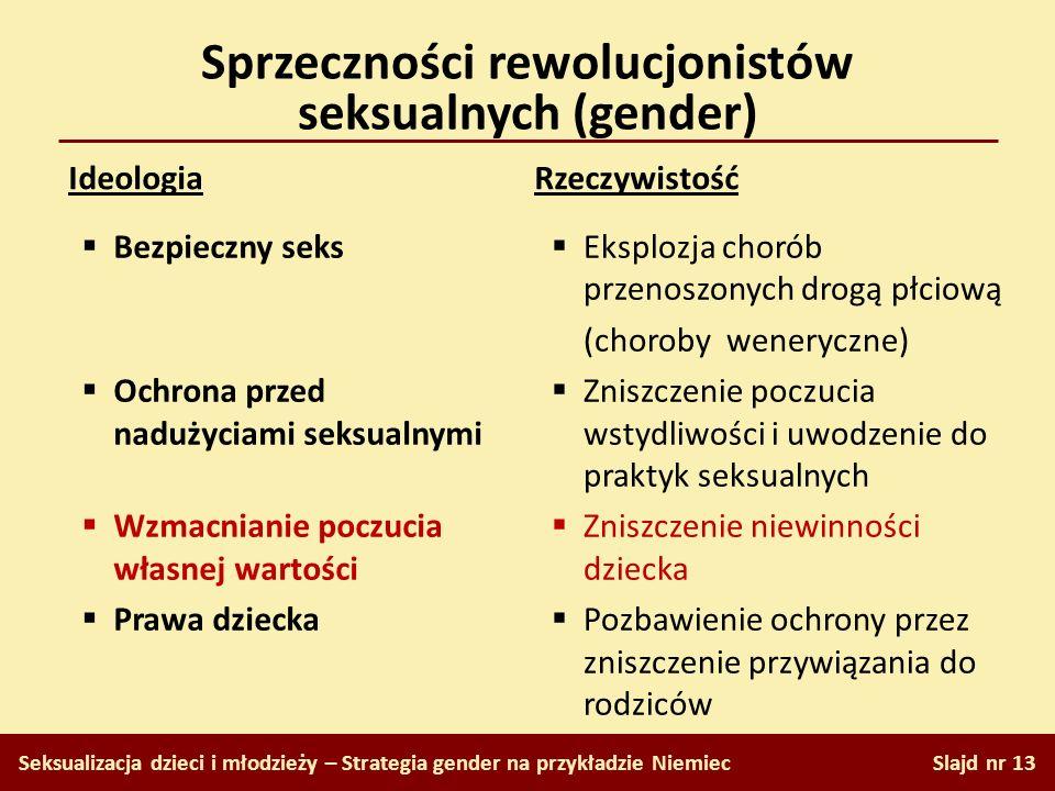 Sprzeczności rewolucjonistów seksualnych (gender)