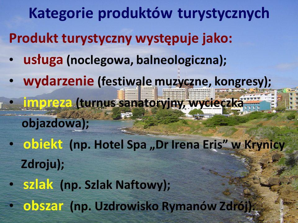 Kategorie produktów turystycznych