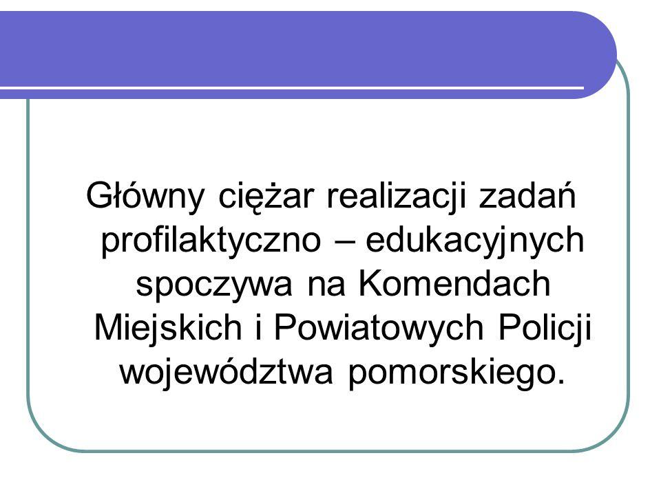 Główny ciężar realizacji zadań profilaktyczno – edukacyjnych spoczywa na Komendach Miejskich i Powiatowych Policji województwa pomorskiego.
