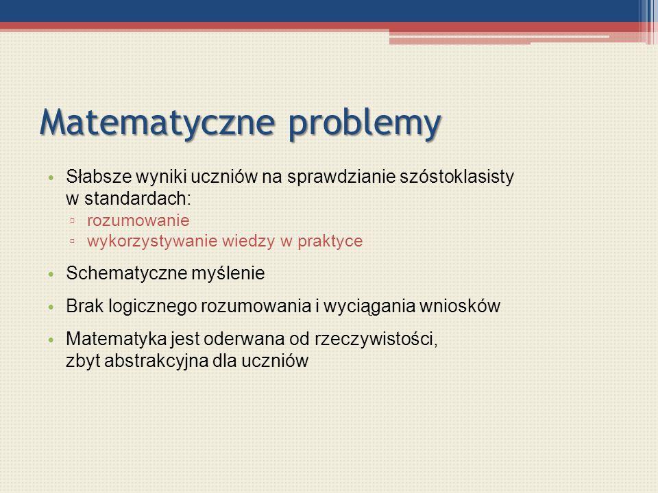 Matematyczne problemy