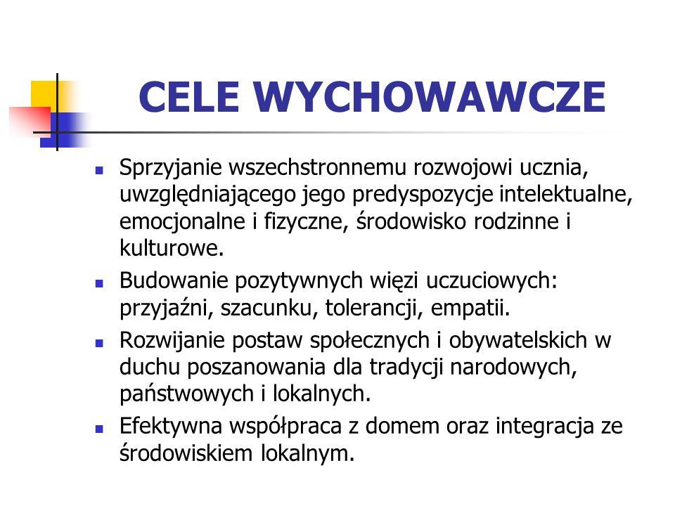 CELE WYCHOWAWCZE