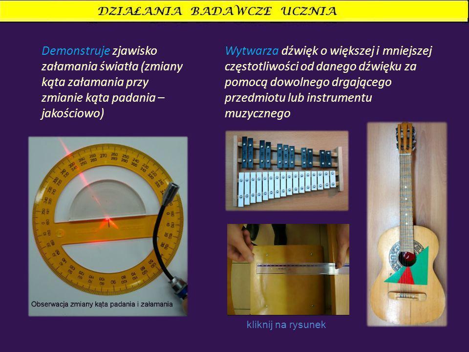 Demonstruje zjawisko załamania światła (zmiany kąta załamania przy zmianie kąta padania – jakościowo)
