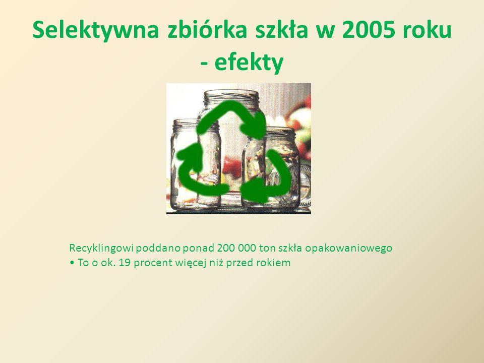 Selektywna zbiórka szkła w 2005 roku - efekty