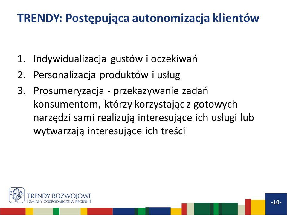TRENDY: Postępująca autonomizacja klientów