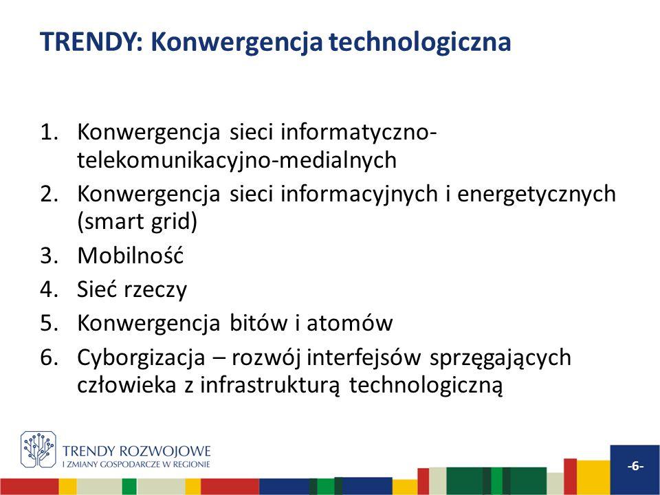 TRENDY: Konwergencja technologiczna