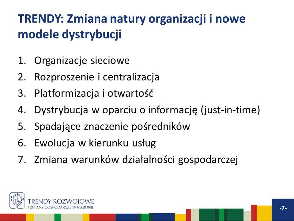 TRENDY: Zmiana natury organizacji i nowe modele dystrybucji