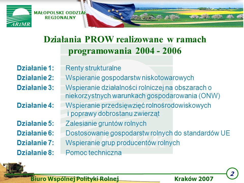 Działania PROW realizowane w ramach programowania 2004 - 2006