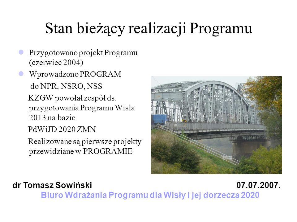 Stan bieżący realizacji Programu